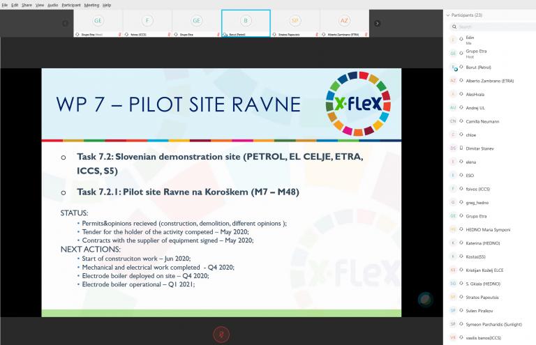 XFLEX capture_Pilot Site Ravne na Koroskem_Petrol